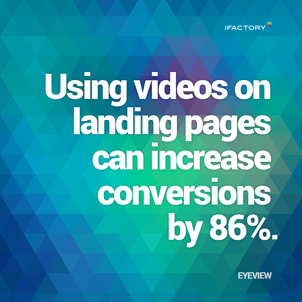 Using videos on landing pages can increase conversions by 86%