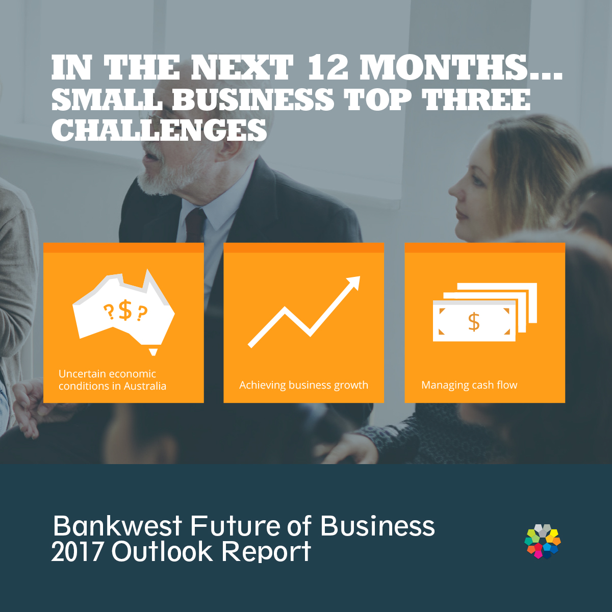 Bankwest Future of Business 2017 Outlook Report - Small business top three challenges