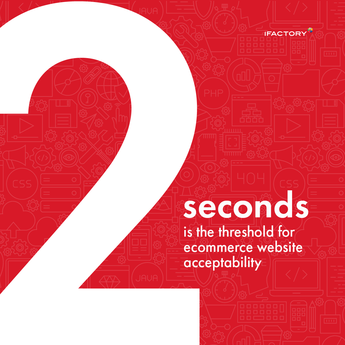 2 seconds is the threshold for ecommerce website acceptability