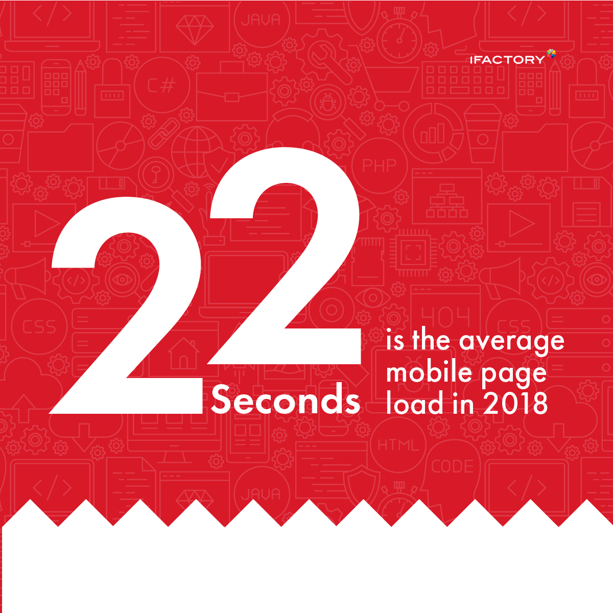 22 seconds is the average mobile page load in 2018